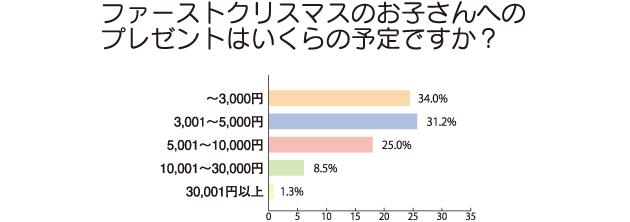 Xmas-Graph004