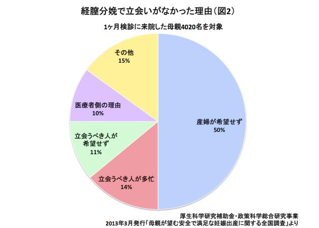 data11-2