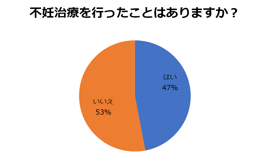 data6