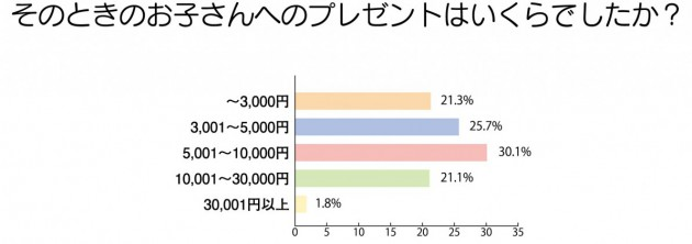 Xmas Graph004_out