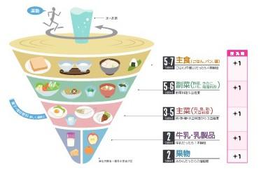 diet_03