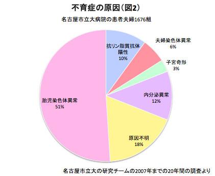 mikihouse-ryuzan-graph-2