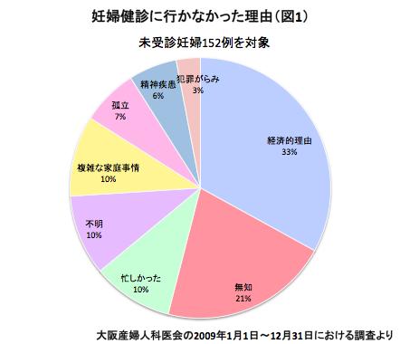 mikihouse_deta6_graph01