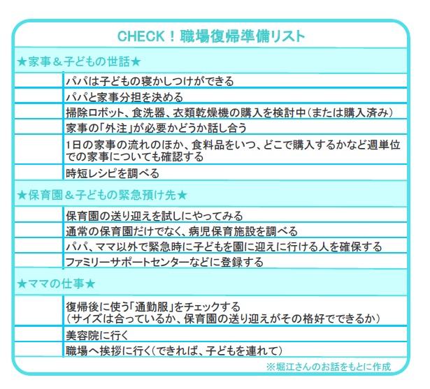 shokuba_graph