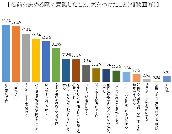 graph-8