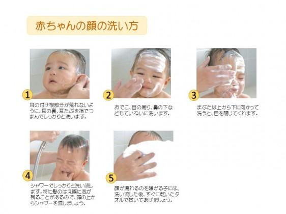 赤ちゃんの顔の洗い方