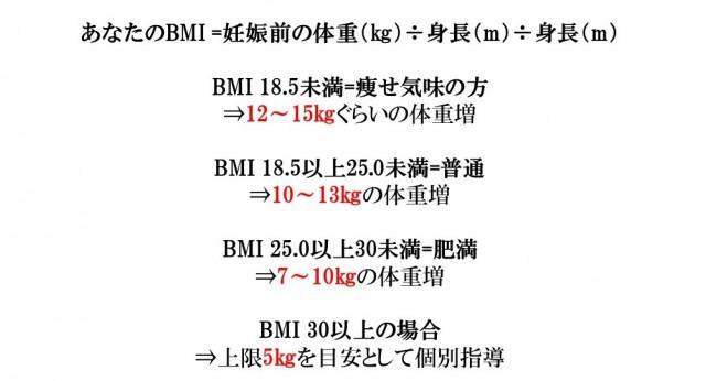 9 BMI