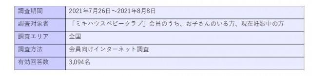 0909_graph1